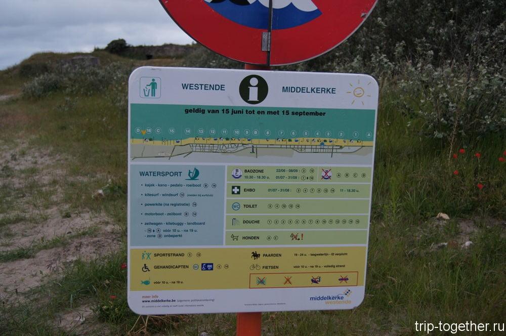 Схема пляжа Westende Middlkerke, побережье Бельгии