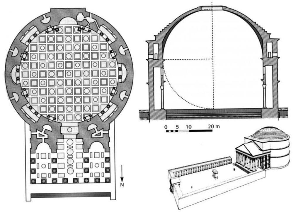 Чертеж или схема Пантеона в Риме