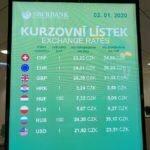 Курс обмена Сбербанка на Прикопе на 02.01.2020