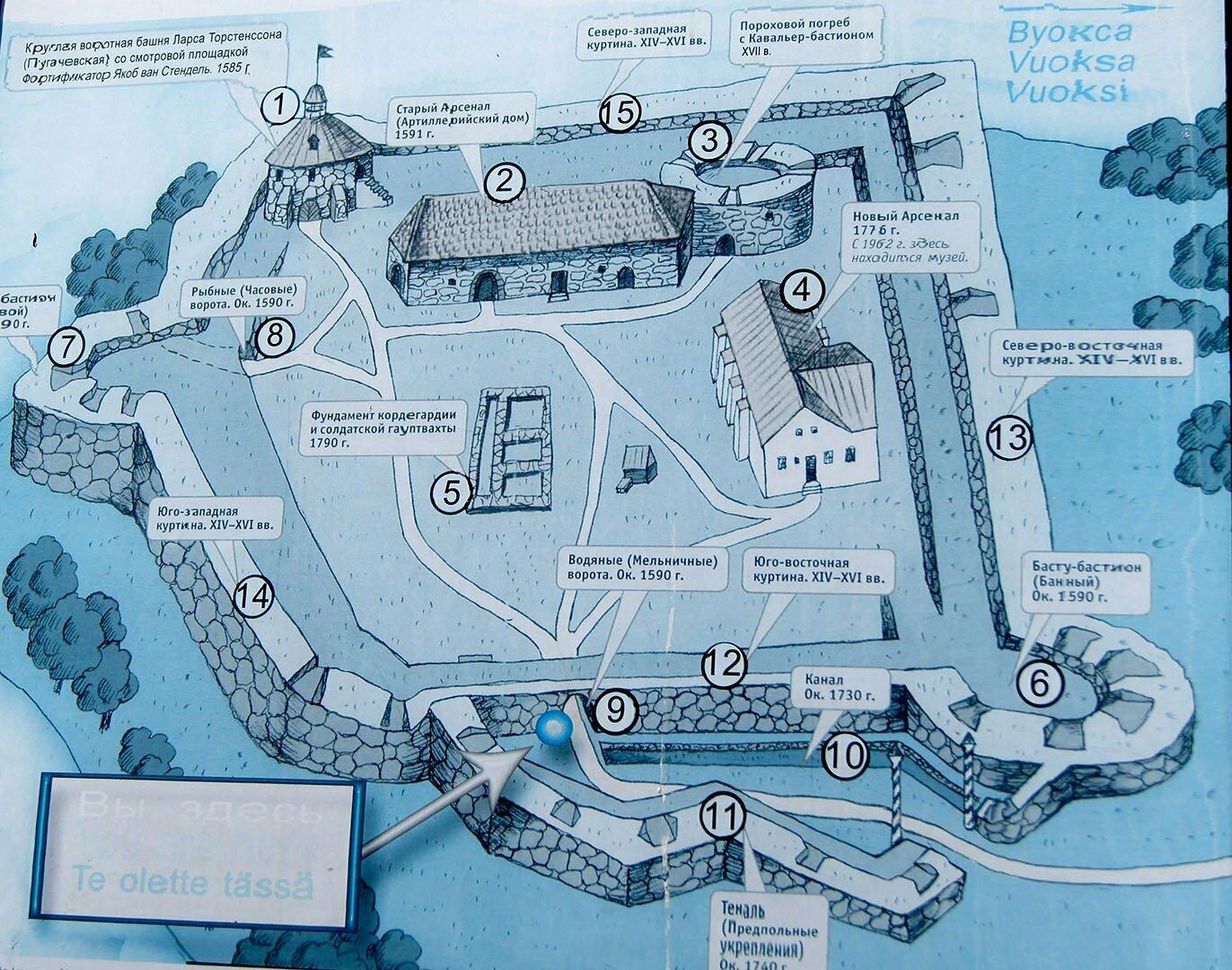 План-схема крепости Корела в Приозерске